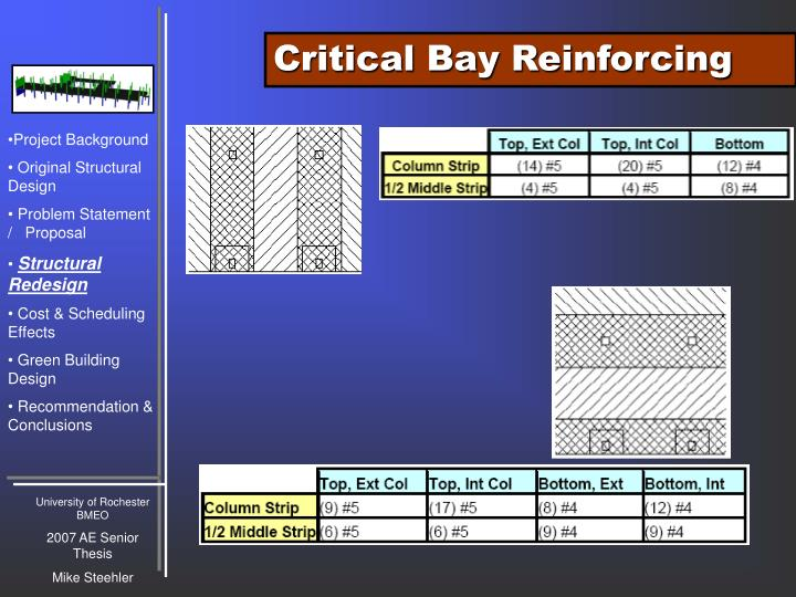 Critical Bay Reinforcing