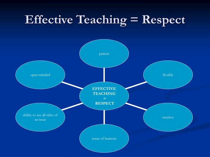 Effective Teaching = Respect