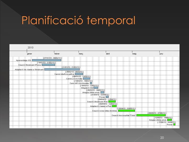 Planificació temporal