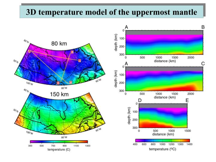 3D temperature model of the uppermost mantle