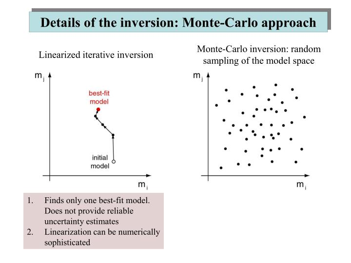 Monte-Carlo inversion: random sampling of the model space
