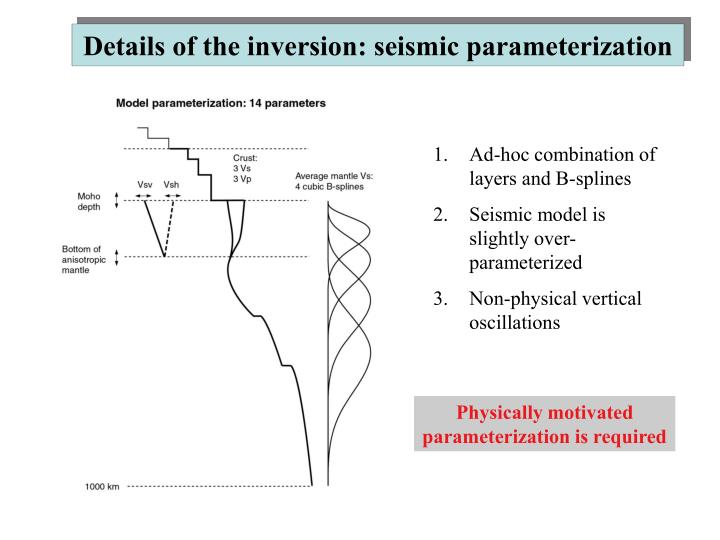 Details of the inversion: seismic parameterization