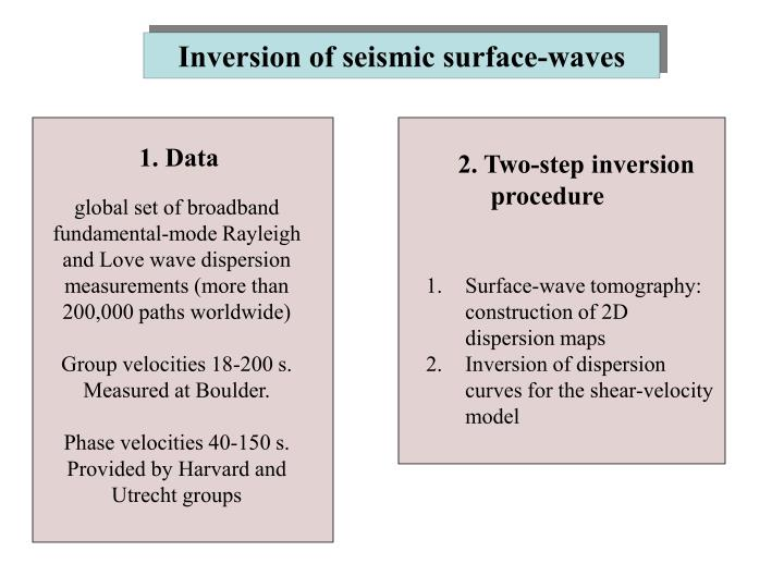 Inversion of seismic surface-waves