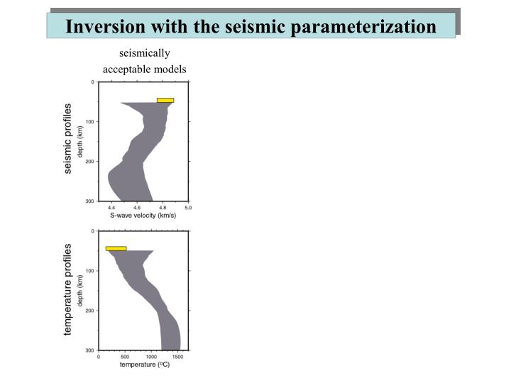 Inversion with the seismic parameterization