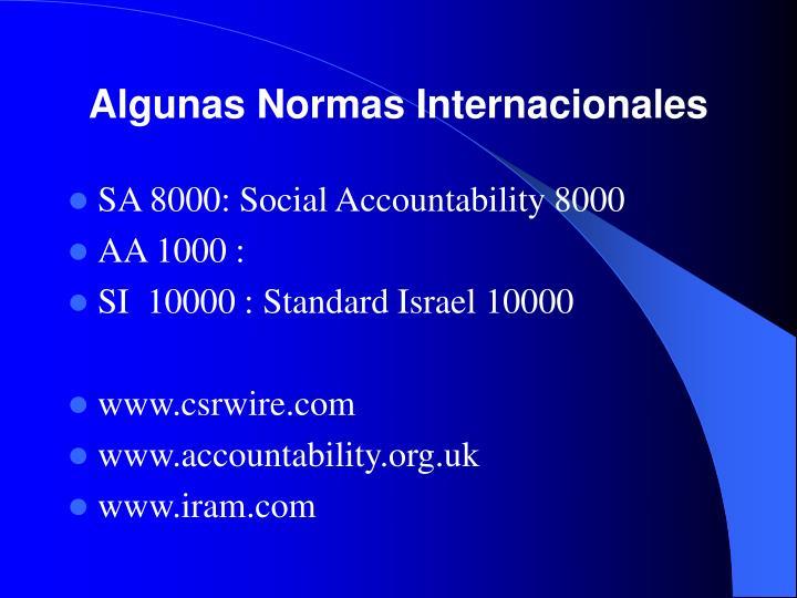 Algunas Normas Internacionales