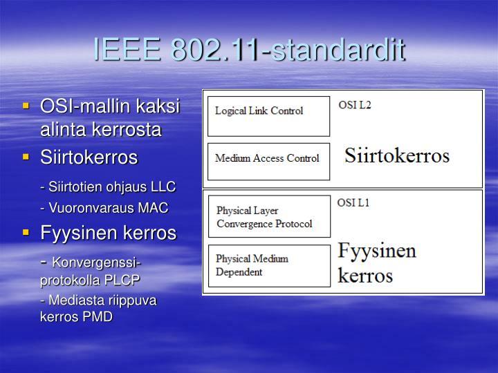 IEEE 802.11-standardit