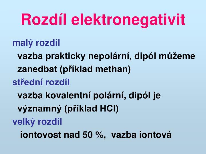 Rozdíl elektronegativit