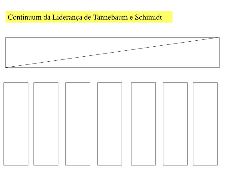 Continuum da Liderança de Tannebaum e Schimidt