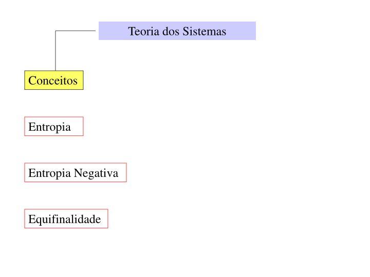 Teoria dos Sistemas