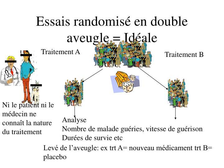 Essais randomisé en double aveugle = Idéale