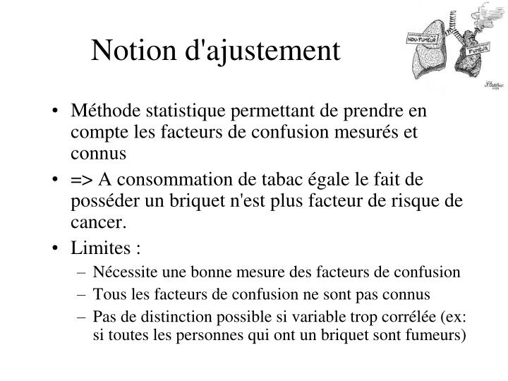 Notion d'ajustement