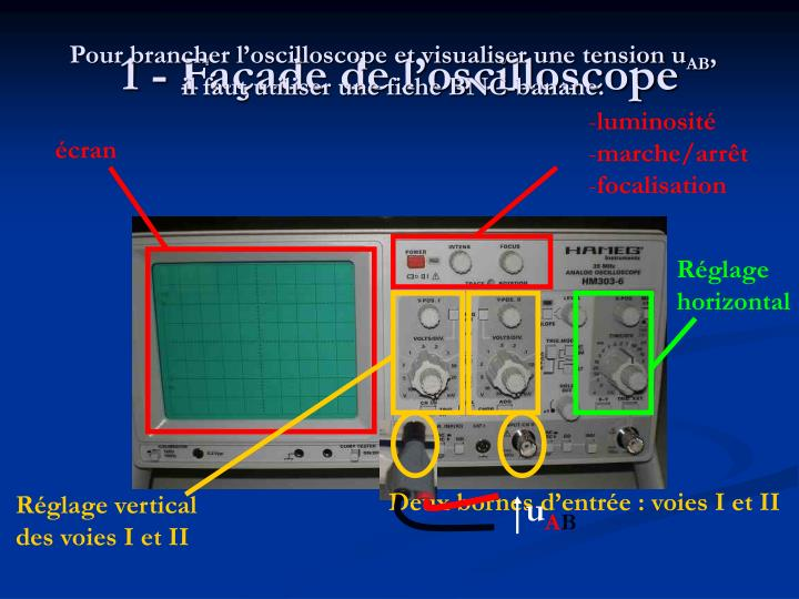 Pour brancher l'oscilloscope et visualiser une tension u
