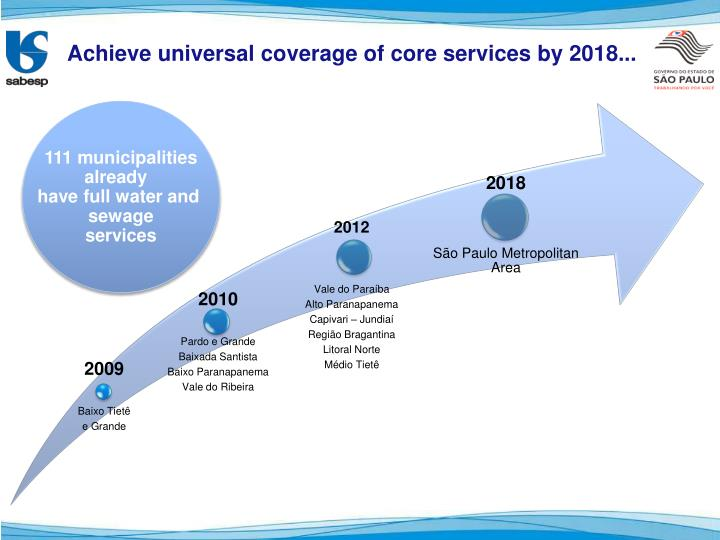 Achieve universal coverage