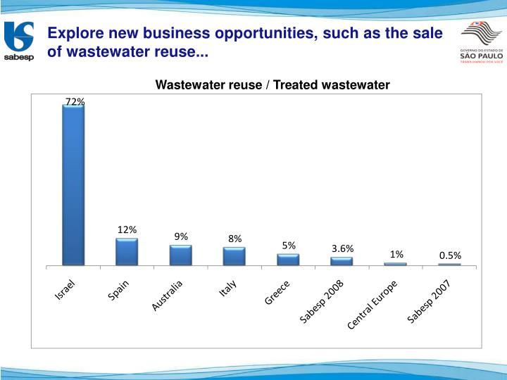 Explore new business opportunities, such as the sale of wastewater reuse...