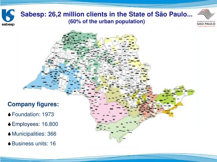 Sabesp: 26,2 million clients in the State of São Paulo...