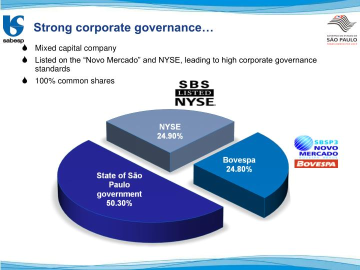Strong corporate governance…
