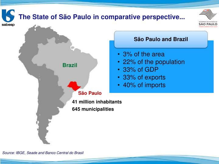 The State of São Paulo in comparative perspective...