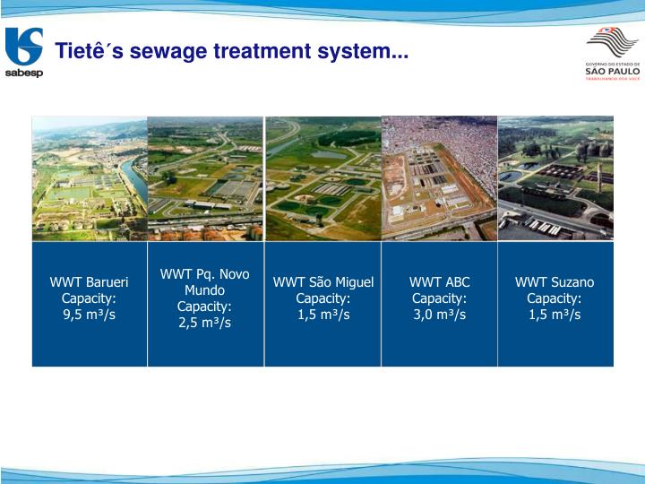 Tietê´s sewage treatment system...