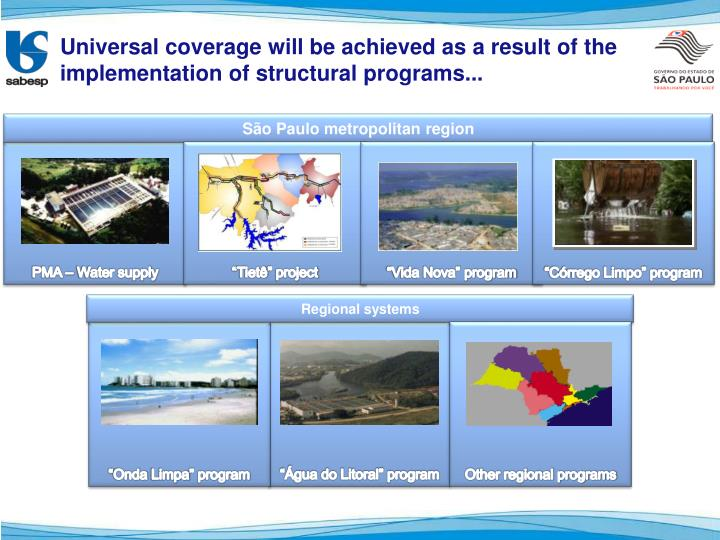 Universal coverage will be achieved as a result of the implementation of structural programs...