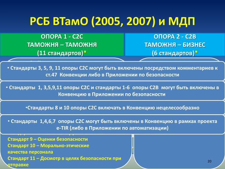 РСБ ВТамО (2005, 2007) и МДП