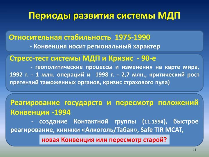 Периоды развития системы МДП
