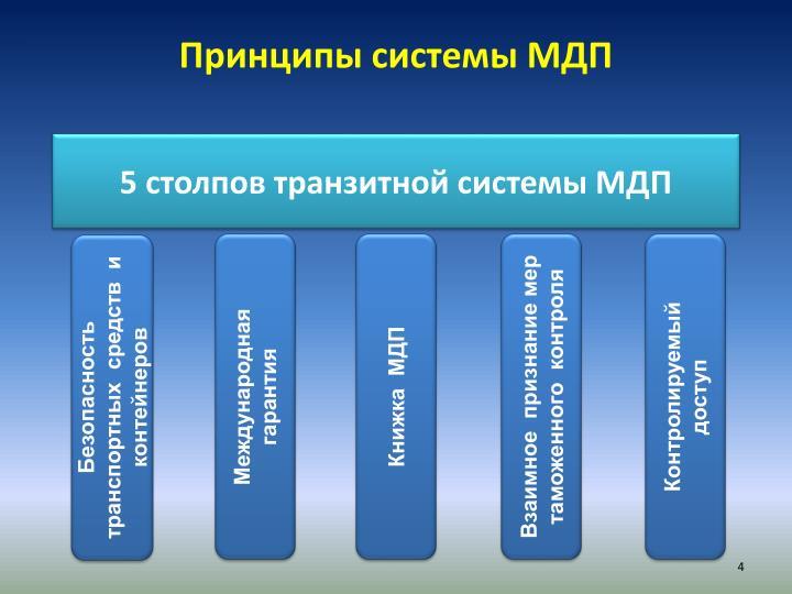 Принципы системы МДП