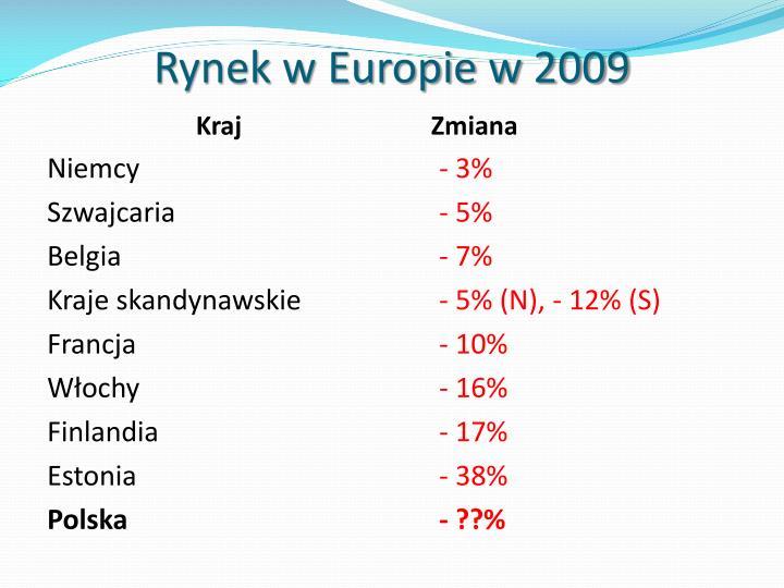 Rynek w Europie w 2009