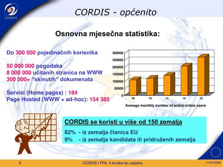 CORDIS -