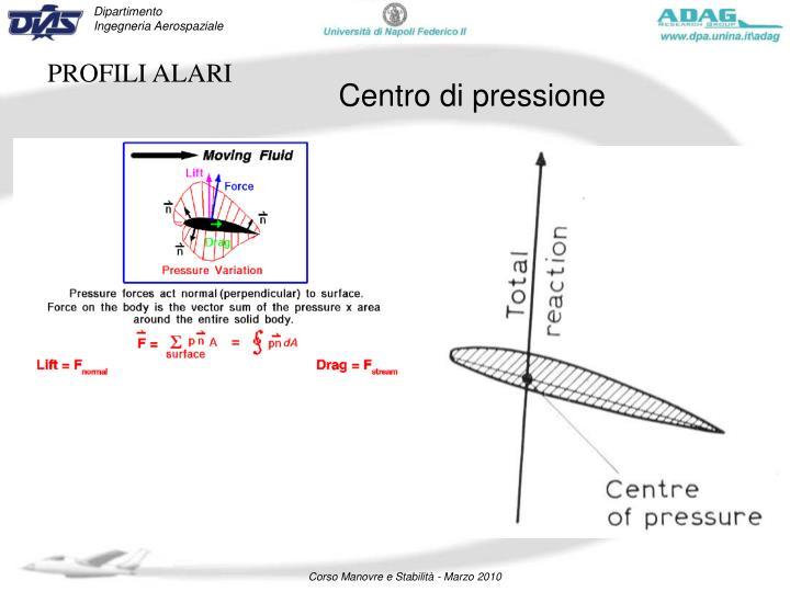 Centro di pressione