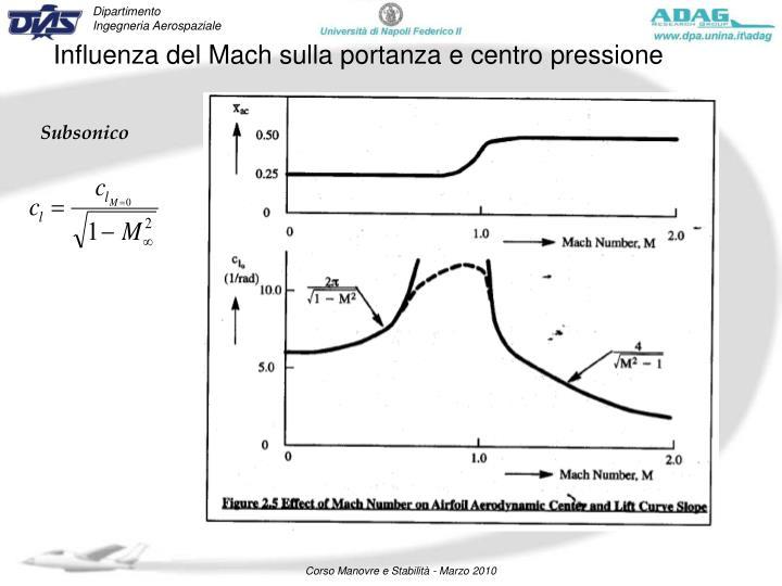 Influenza del Mach sulla portanza e centro pressione