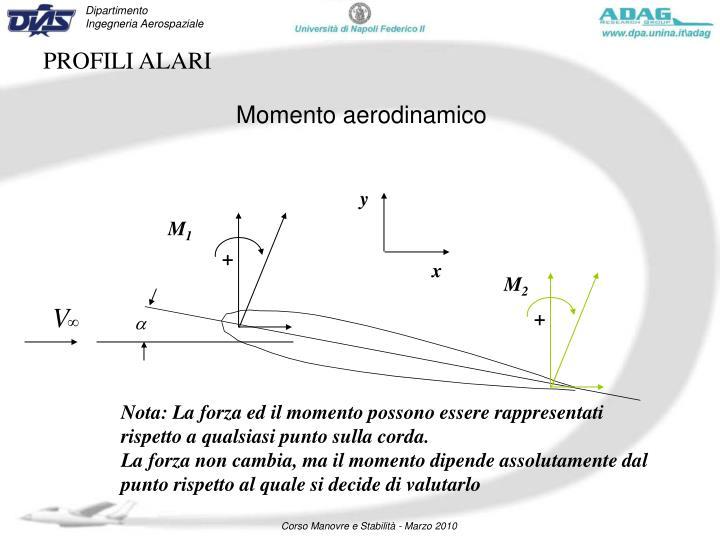 Momento aerodinamico