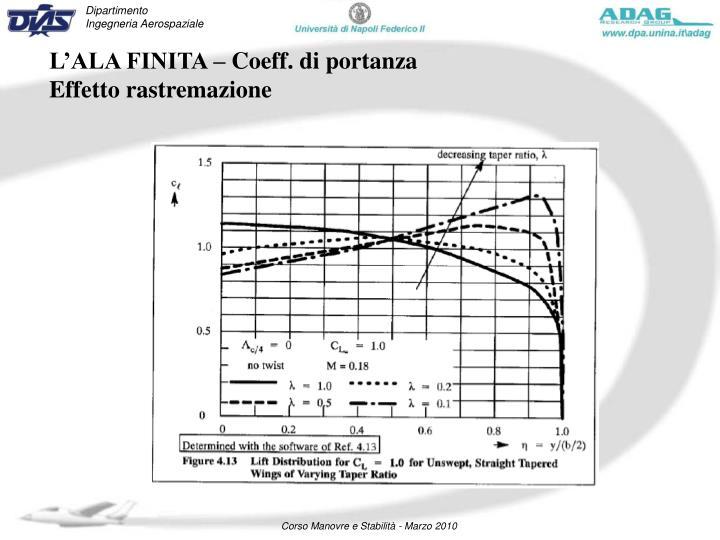 L'ALA FINITA – Coeff. di portanza