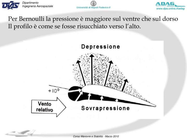 Per Bernoulli la pressione è maggiore sul ventre che sul dorso
