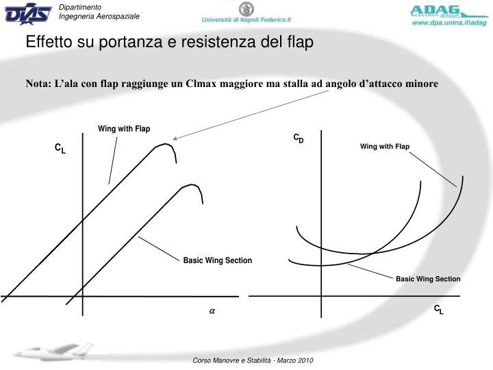 Nota: L'ala con flap raggiunge un Clmax maggiore ma stalla ad angolo d'attacco minore