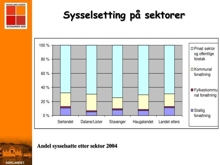 Sysselsetting på sektorer