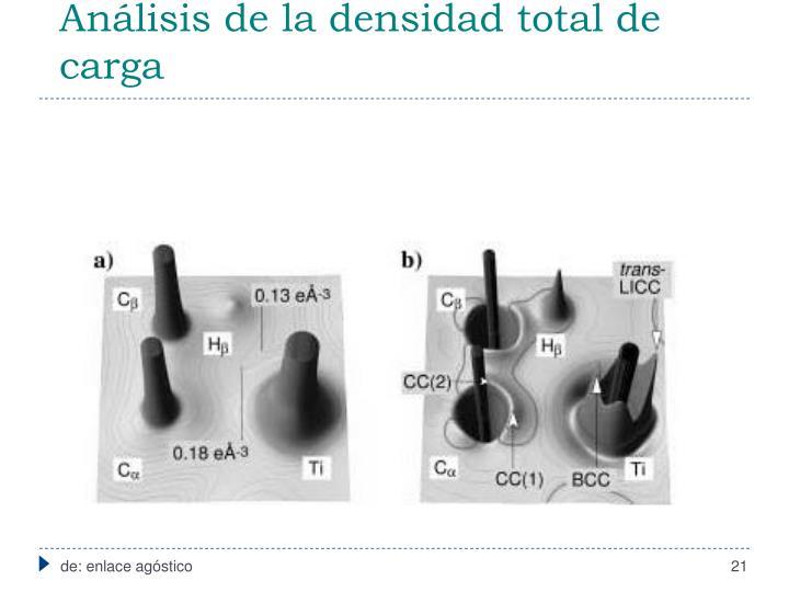 Análisis de la densidad total de carga