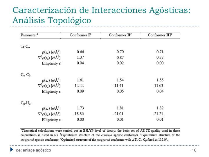 Caracterización de Interacciones Agósticas: