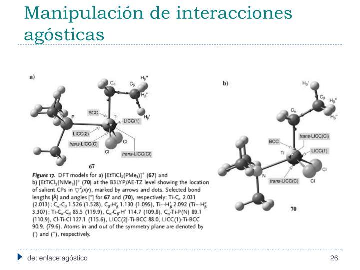 Manipulación de interacciones agósticas