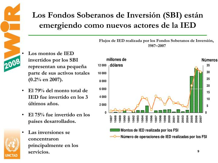 Los Fondos Soberanos de Inversión (SBI) están emergiendo como nuevos actores de la IED