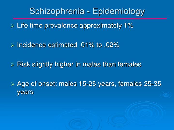 Schizophrenia - Epidemiology