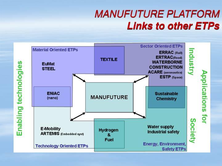 MANUFUTURE PLATFORM