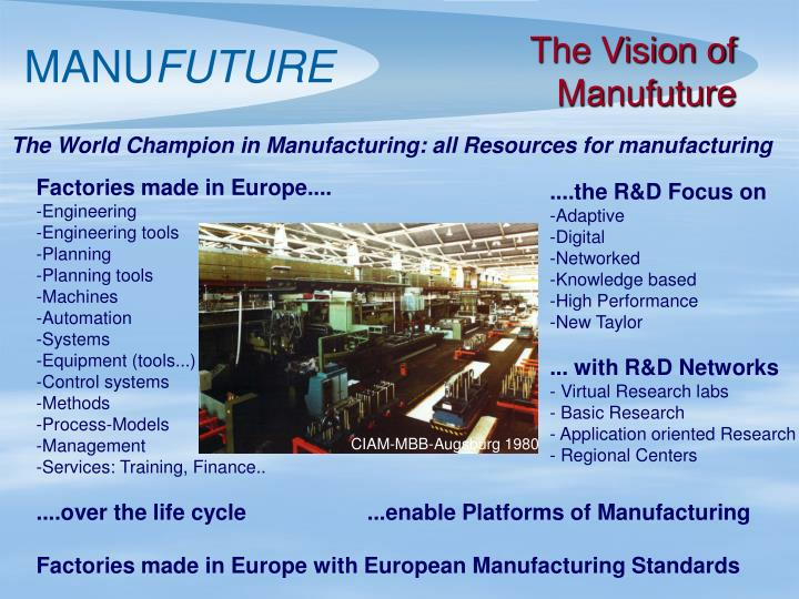 The vision of manufuture
