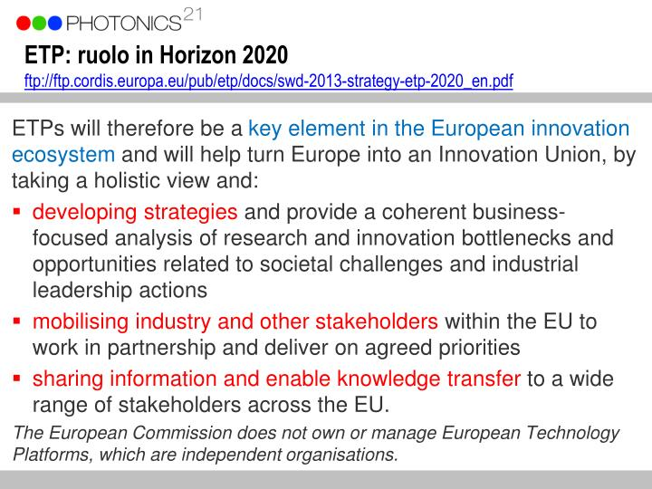 ETP: ruolo in Horizon 2020