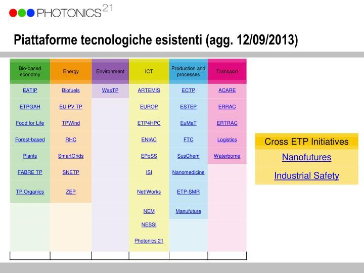 Piattaforme tecnologiche esistenti (agg. 12/09/2013)