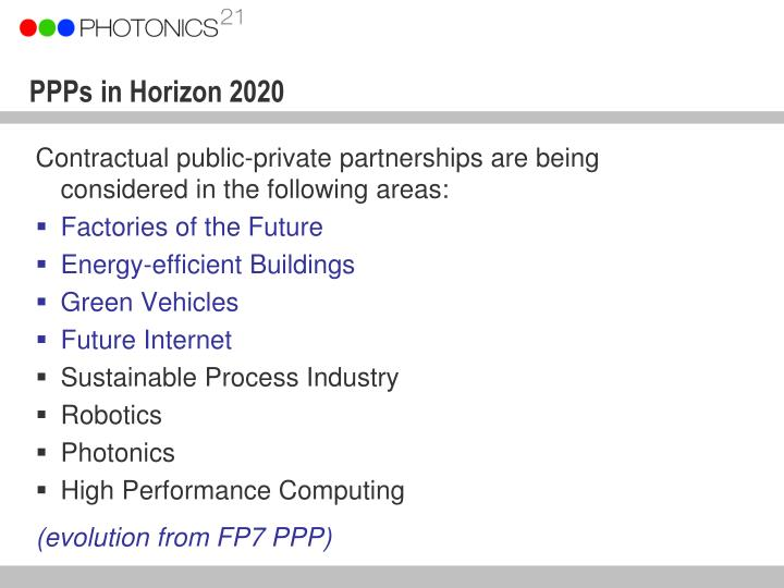 PPPs in Horizon 2020