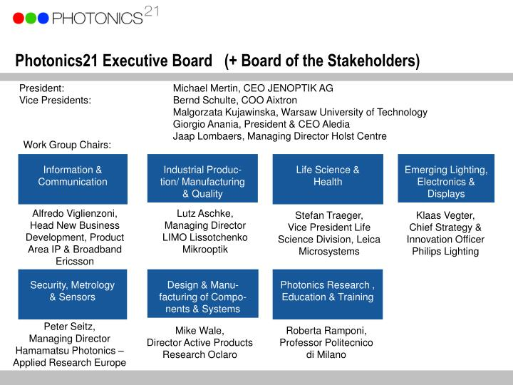 Photonics21 Executive