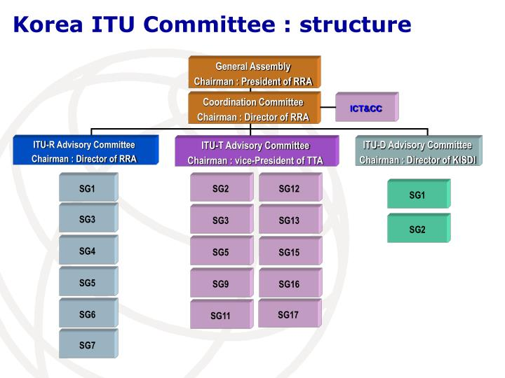 Korea itu committee structure