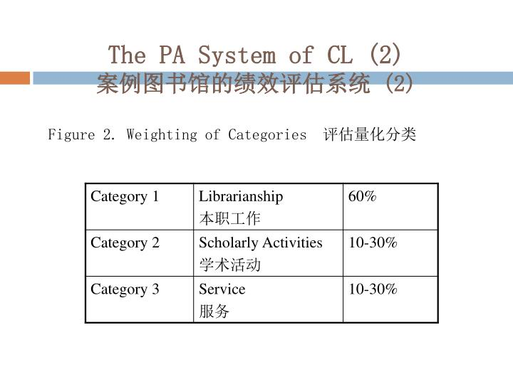 The PA System of CL (2)