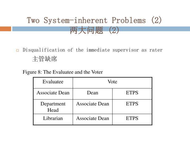 Two System-inherent Problems (2)
