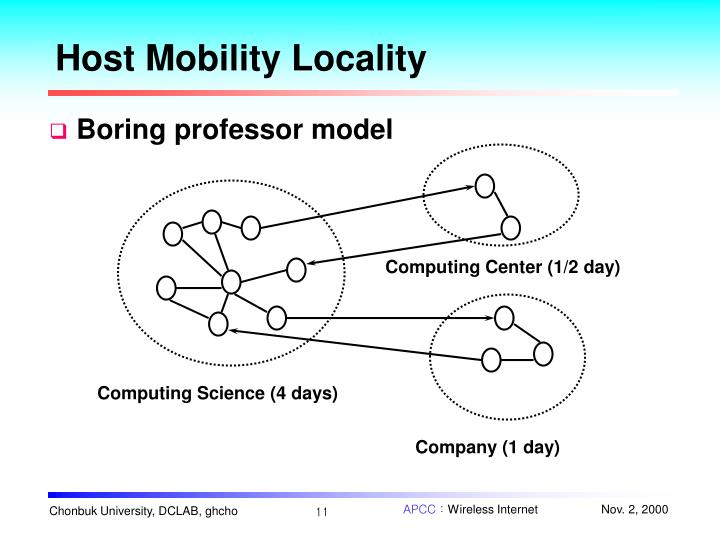 Host Mobility Locality